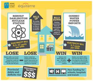 OCAA_Quebec_Infographic_sm