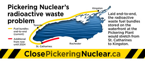 Pickering's waste would stretch from Kingston to St. Catharines